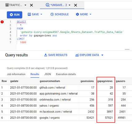gapageviews query results