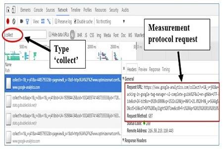 google analytics measurement protocol