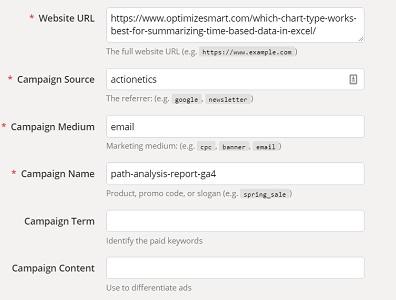 google analytics utm tracking 1