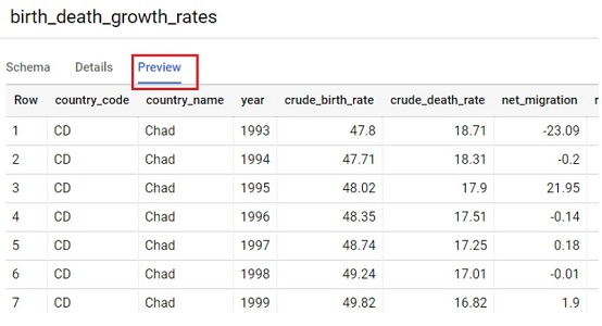 previewing the data table bigquery