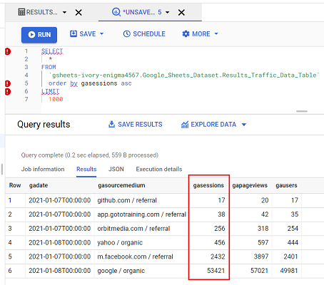 query results gasessions