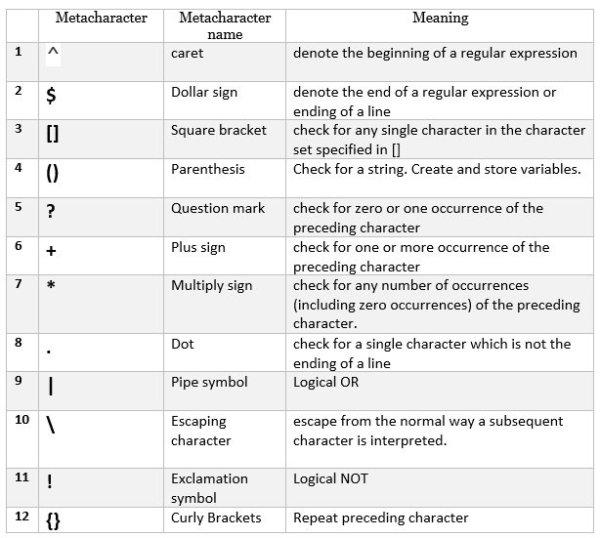 regex guide regex cheatsheet for Google Analytics1
