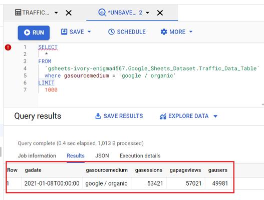 where gasourcemedium google organic query results