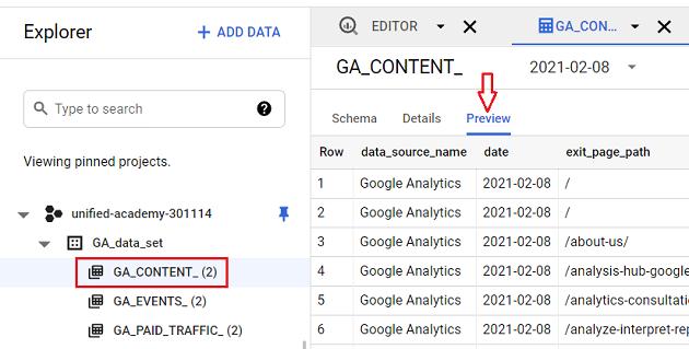 GA CONTENT data table