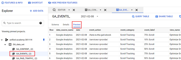 GA EVENTS data table