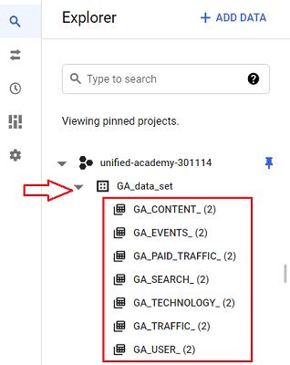 GA data set