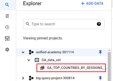 Navigate to the data set named GA data set bigquery