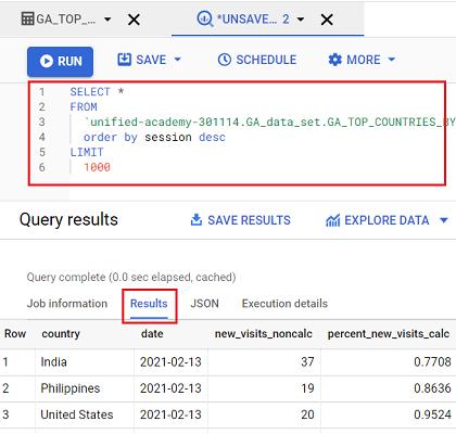 Google Analytics to BigQuery