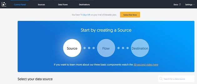 start by creating a source