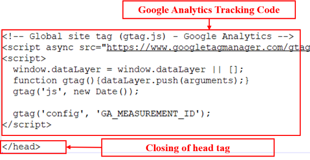 Tracking code placement static website