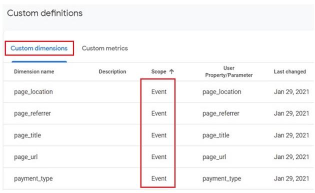 event scoped custom dimensions google analytics 4