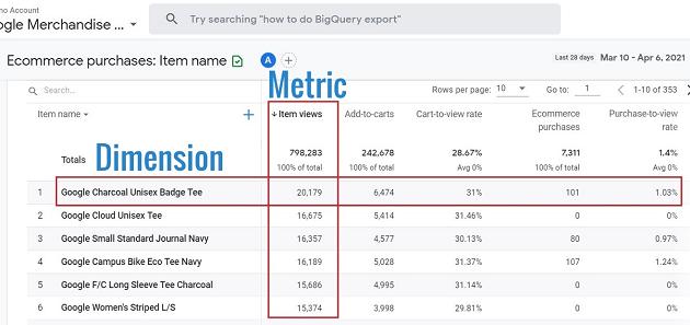 metrics in google analytics 4