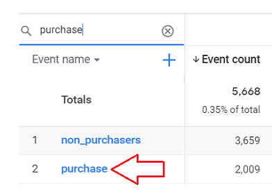 Click on the purchase event