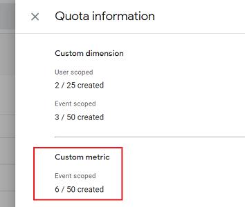 Quota information custom metrics ga4