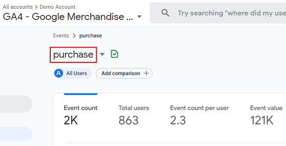 You should now see the purchase event report