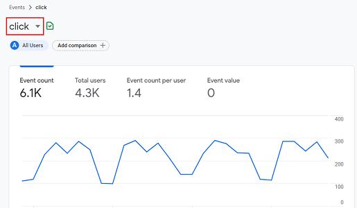 click event report