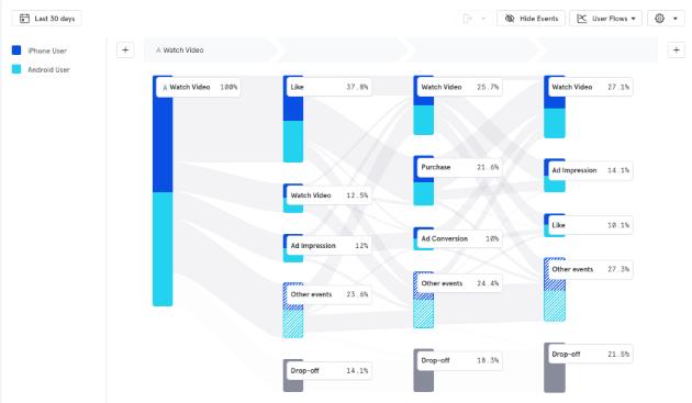 Mixpanel vs. Google Analytics