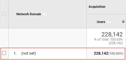 network domain not set