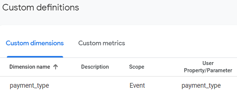 payment type parameter as an event scoped custom dimension