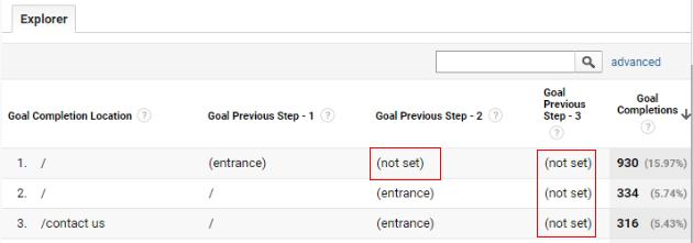 reverce goal path not set