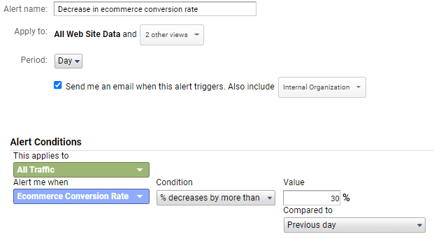 Decrease in ecommerce conversion rate