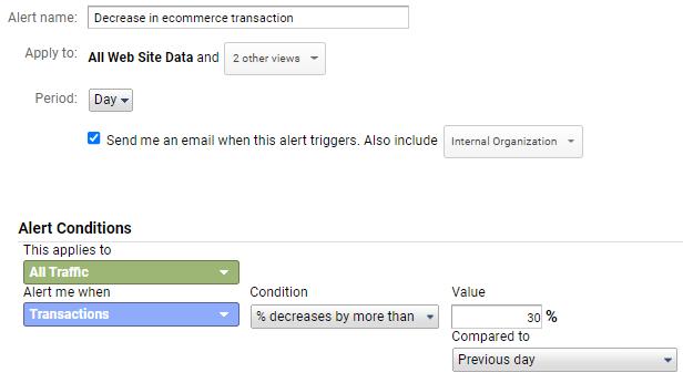 Decrease in ecommerce transaction
