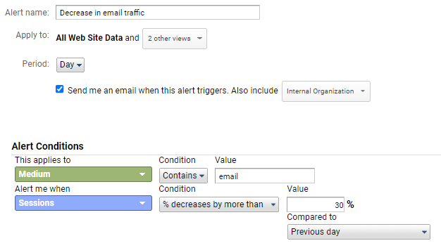 Decrease in email traffic