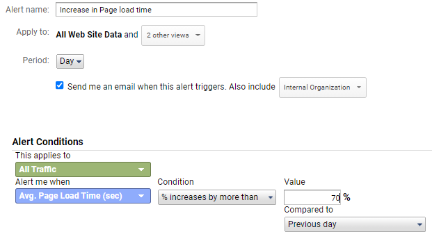 Increase in Page load time