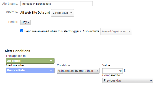 Increase in bounce rate