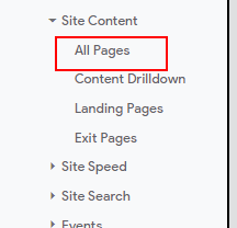 Site content all pages