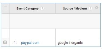 ga training resources Google Analytics Paypal Referral