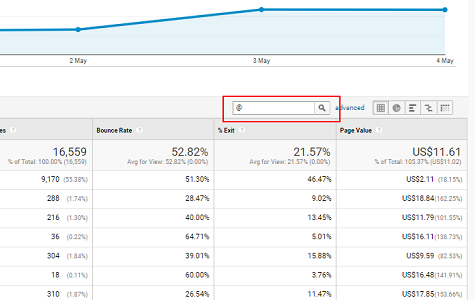 ga training resources find and remove pii from google analytics