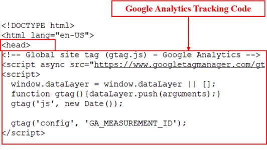 ga training resources google analytics tracking code
