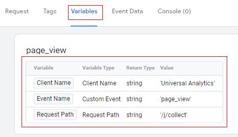 variable tab