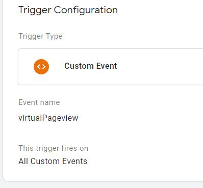 virtual pageview