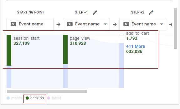 path analysis report breakdown bt desktop