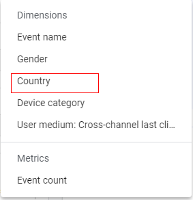 path analysis report country filter