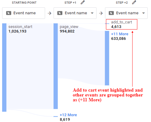 path analysis report highlighted event add to cart step 2