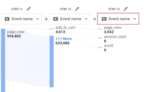 path analysis report node type step 3