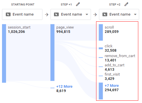 path analysis report step 2 events