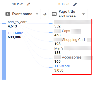 path analysis report step 3 page screens