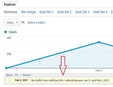 remove referral spam google anlaytics annotations 2