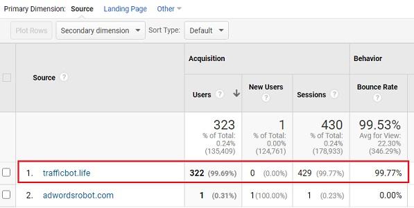 remove referral spam google anlaytics spam referrers