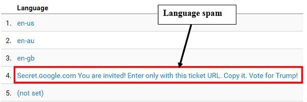 remove referral spam trump spam google analytics