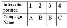 data table 1 2