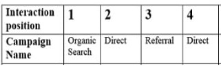 data table 1 4