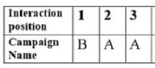 data table 2 1