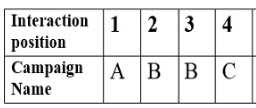 data table1