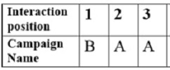 data table2