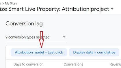 attribution model conversion lag 1